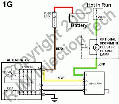 wiring diagram for 1g ford alternator wiring discover your alternator wiring diagrams 1g 2g and 3g