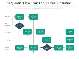 Business Chart Images Sequential Flow Chart For Business Operation Flat Powerpoint