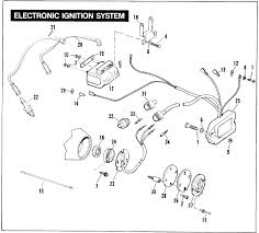 dyna ignition wiring diagram dyna image dyna 2000i install archive the sportster and buell motorcycle on dyna 2000 ignition wiring diagram