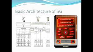 5g technology architecture. 5g technology architecture and applications 5g u