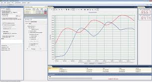 Business Analysis Software Free Download Data Translation Announces New Data Acquisition Application