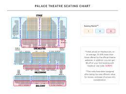 Oconnorhomesinc Com Brilliant Palace Theatre Manchester
