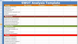Swot Analysis Excel Template Is One Such Tool Draw On Excel
