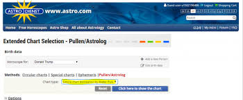 Finding Your True Astrology Sign Lovetoknow