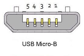 usb 2 0 wiring diagram wiring diagram schematics baudetails info usb connector pinouts