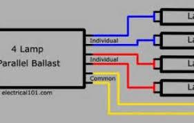 similiar 4 lamp ballast wiring diagram keywords bulb fluorescent light ballast wiring diagram for a wiring diagram