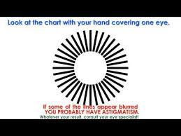 Astigmatism Chart Eye Test For Astigmatism Youtube
