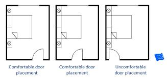floor plan furniture symbols bedroom. Master Bedroom Design Door Placement Floor Plan Furniture Symbols
