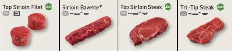 Cow Parts Chart Beef Cuts Explained Your Ultimate Guide To Different Cuts