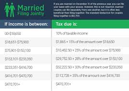 Income Tax Guide For 2018 The Simple Dollar