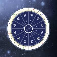 Free Synastry Chart With Houses Burth Chart Natal Chart Interpretation Houses Astrology