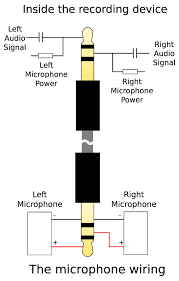 stereo jack wiring 3 5mm wiring diagram long