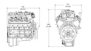 Engine Dimensions Chart 81 Liter Engine Diagram Wiring Diagrams