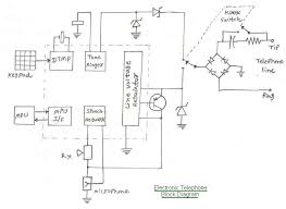 telephone system tutorial basic telephone system basics tutorials electronic telephone block diagram