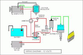 1964 mustang wiring diagrams amazing starter generator diagram 1964 Mustang Wiring Diagram starter at generator wiring automatic generator start circuit diagram the diagram pleasing starter 1969 mustang wiring diagram