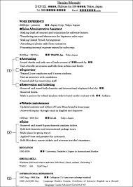 英文履歴書職務経歴書レジュメの書き方例文付き