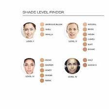 Elizabeth Arden Colour Chart Foundation Elizabeth Arden Flawless Finish Mousse Makeup Swatches