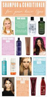 Explore Hair Shampoo Shampoo And Conditioner