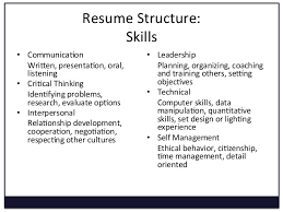 Leadership Skills Resume Classy College Level Writing Guide Networkologies Leadership Skill On