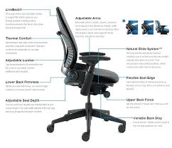 office chairs back support uk top best office chairs for back and neck pain with comparisons