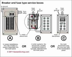 wiring diagram for a double light switch old style fuse box circuit Midwest Spa Disconnect Wiring Diagram at Electrical Disconnect Wiring Diagram