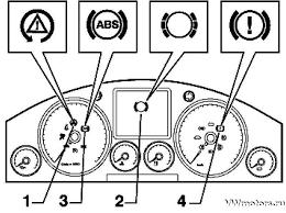ford galaxy контрольная лампа системы тормозов ru Использование возможностей власти для создания преимуществ