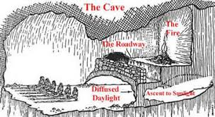 research papers on allegory of the cave allegory of the cave