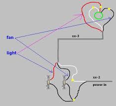installing ceiling fan with separate light switch ceiling fan ideas rh coronadazecharters com light and fan wiring diagram wiring a ceiling fan and light