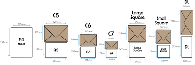 Paper Card Envelope Size Guide The Paperbox