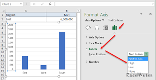 How To Move Y Axis Labels From Left To Right Excelnotes