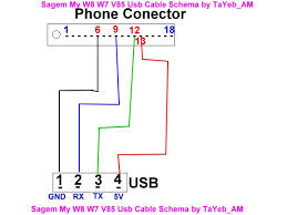usb cord wire diagram usb image wiring diagram usb charger wire diagram usb home wiring diagrams on usb cord wire diagram