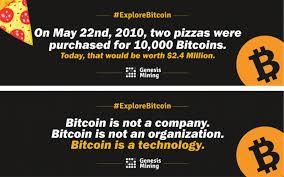 Bitcoin Quote Magnificent Bitcoin Awareness Crypto Mining Blog