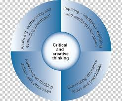 What Is An Analytical Skill Critical Thinking The Critical Edge Thinking And