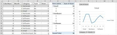 Excel 2013 Chart Multiple Series On Pivot Chart Super User
