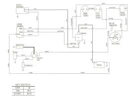 cub cadet wiring diagrams cub image wiring diagram cub cadet faq on cub cadet wiring diagrams