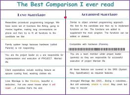 essay on arranged marriage vs love marriage difference between love and arranged marriages difference