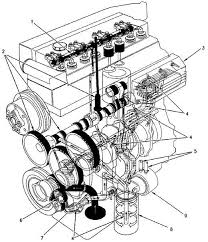 lubrication system tm 5 3895 382 24 258 tm 5 3895 382 24 lubrication system smcs code 1300 illustration 20 flow diagram of the engine oil lubrication system table 12 1 reduced pressure 3