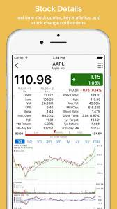Brk B Stock Quote Beauteous Best Of Brka Stock Quote Brk B Stock Quote Elegant Top 48
