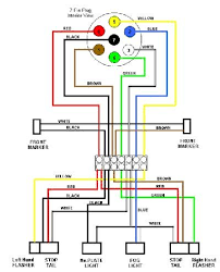 trailer wiring diagram electrical concepts pinterest diagram wiring diagram for trailer lights 7 way trailer wiring diagram electrical concepts pinterest diagram, utility trailer and stuffing