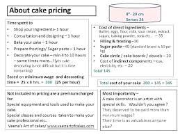 Wilton Cake Pricing Chart Cake Pricing Chart Wilton Images Cake And Photos