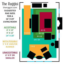 area rug sizes. How To Place Area Rug In Living Room Buy Size Proper Sizes