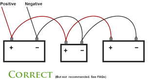 batteries in series and parallel connections (battery packs Wiring Batteries In Parallel Diagram parallel battery circuit different size batteries benign blog wiring diagram for two 12 volt batteries in parallel