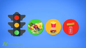 Traffic Light Food Chart Dining By Traffic Light Green Is For Go Red Is For Stop