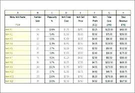Free Printable Work Schedule Calendar Free Printable Work Hedule Template Weekly Planner Excel