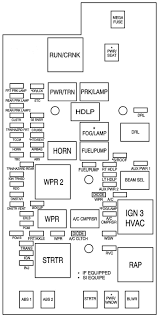 smart car fuse box diagram wiring diagrams Mazda 626 Fuse Box Diagram at Mazda Bongo Fuse Box Layout