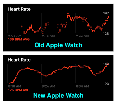 fix apple watch heart rate monitor not
