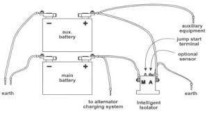 dual battery setup 80 96 ford bronco ford bronco zone early how to install a dual battery system in a vehicle at Dual Battery Charging System Diagram