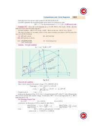 circle diagram for induction motor 13 computations and circle diagrams