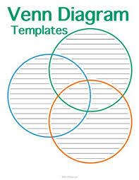 Venn Diagram Template Fascinating R Venn Diagram Example Beautiful Apple And Pumpkin Venn Diagram