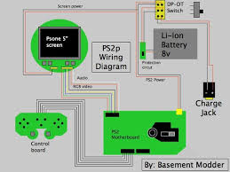 knight raizer portable ps2 5 steps ps2 wiring diagram jpg